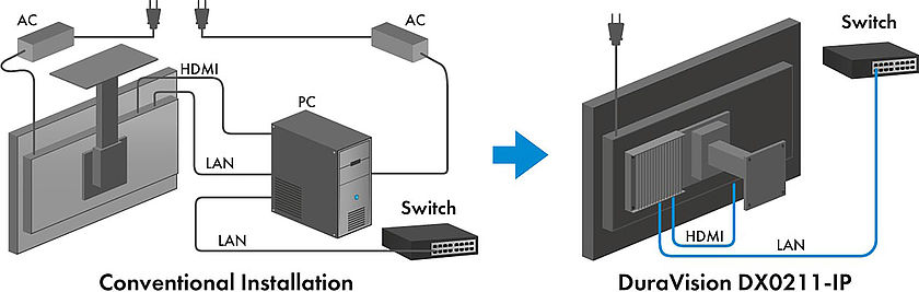 Power Delivery without AC Adapter